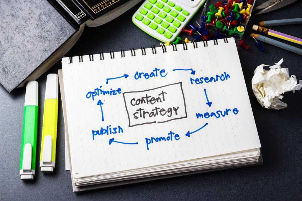 SEO Content Marketing Tampa